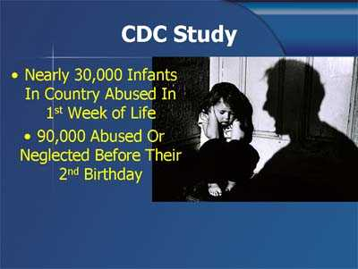 CDC's Shocking Child Abuse Stats